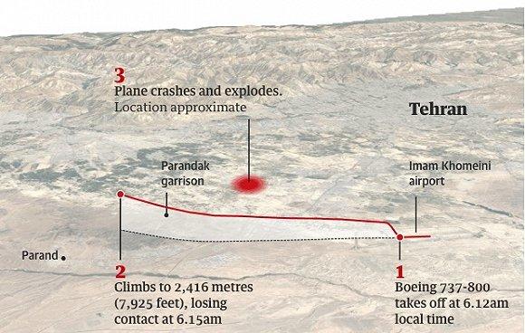 失事飞机坠毁前示意图。图片来源:《卫报》