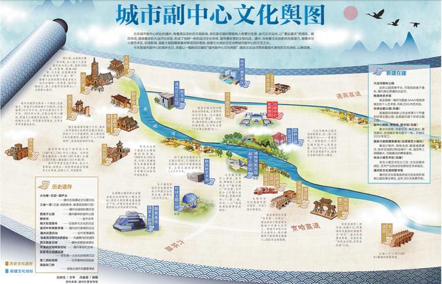 北京城市副中心文化舆图:描绘出北运河两岸最具代表性的文化地标
