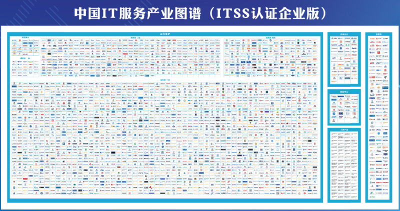 http://www.reviewcode.cn/rengongzhinen/110729.html
