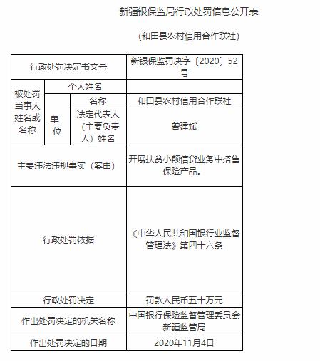 和田县农村信用社遭罚50万:开展扶贫小额信贷业务中搭售保险产品