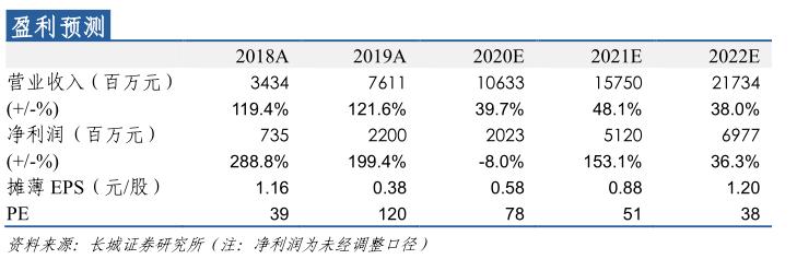 【长城轻工张潇团队】*思摩尔国际*动态点评:Q3业绩维持高增,核心客户份额持续提升