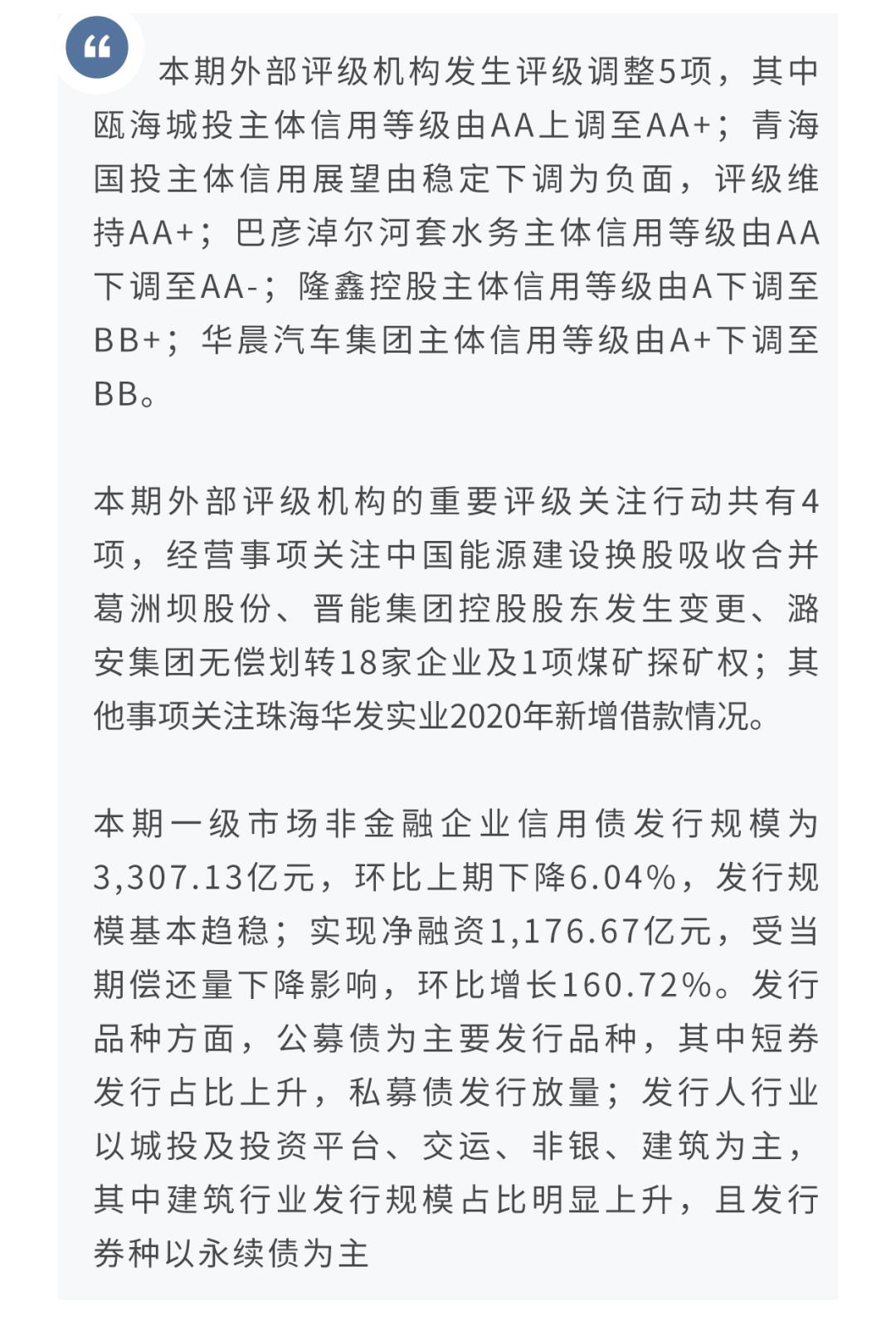 【信用】兴业研究信用观察周报(第36期) 2020.11.2—2020.11.6