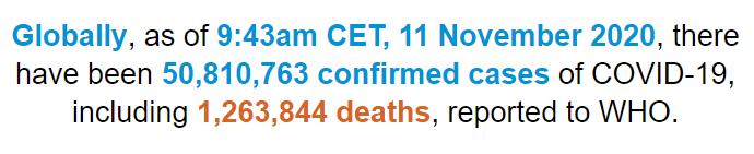 世卫组织:全球新冠肺炎确诊病例超过5081万例