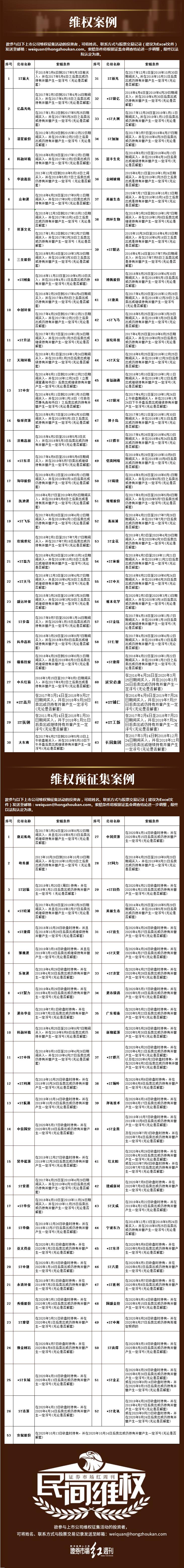 民间维权 | 业绩披露存较大差异 *ST辉丰被出具警示函