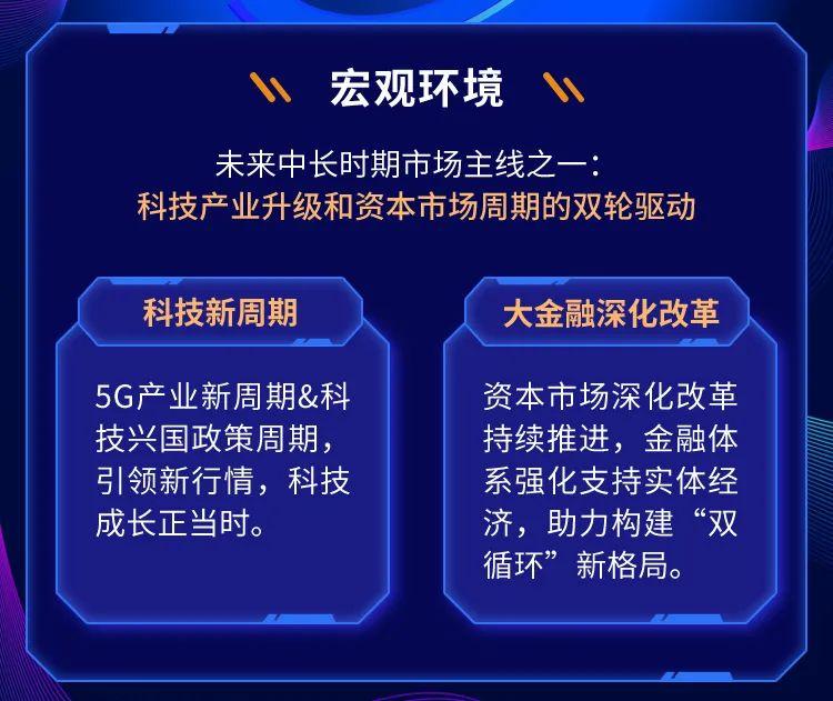 """""""新经济,新蓝筹""""——银河梦之蓝"""