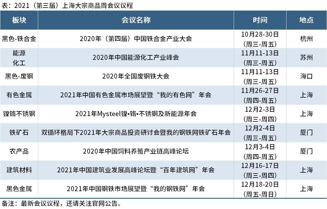 2021(第三届)上海大宗商品周预告:卢延纯解读宏观经济与价格关系
