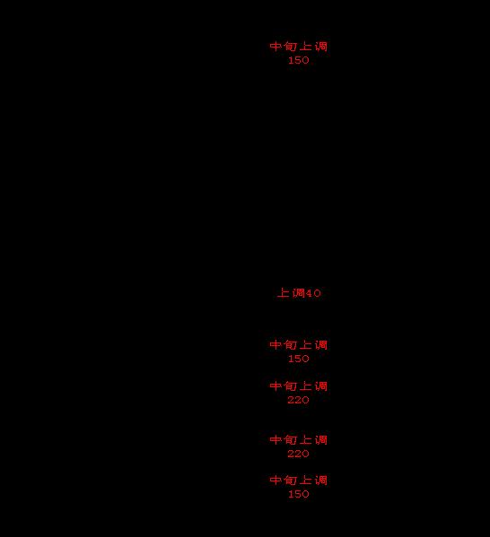 兰格管坯日盘点(11.12):今日管坯价格价格持稳   接单较弱