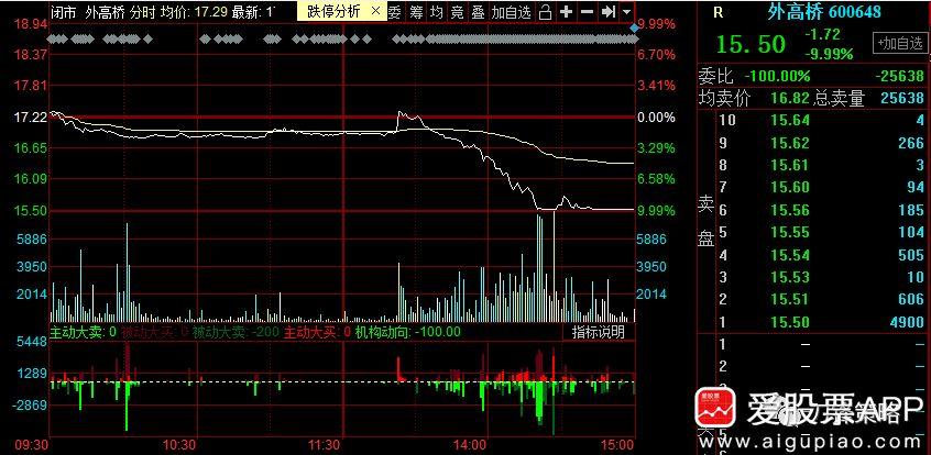主题驱动股票池:人气妖股集体公告提示风险,又被窗口指导了?