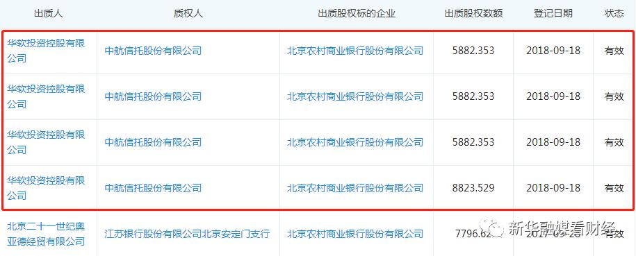 三季报聚焦 | 北京农商行营收净利双降 信用减值损失增逾30%