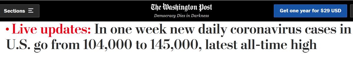 美媒:美国单日新增新冠病例超14万例 创纪录