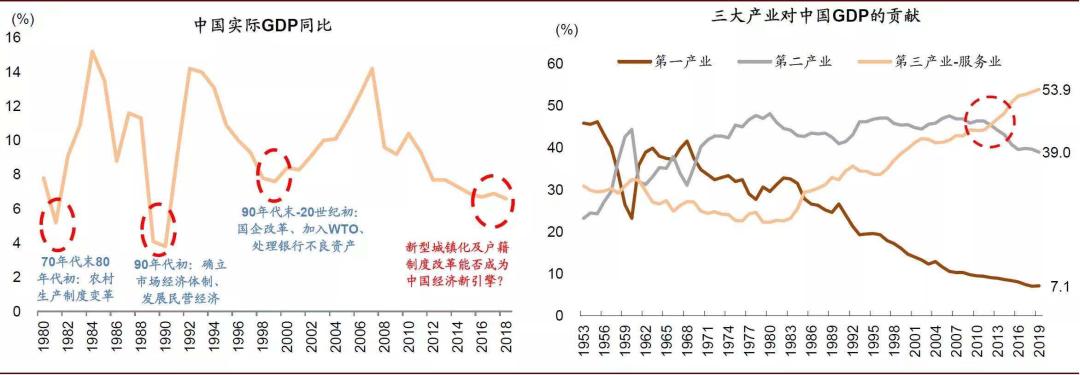 中金王汉锋:明年一季度或切换回新经济主线