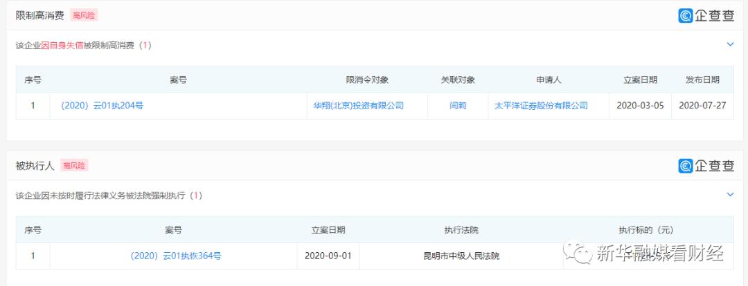 差额补足协议陷罗生门!广州农商行25亿元信托逾期寻债务人