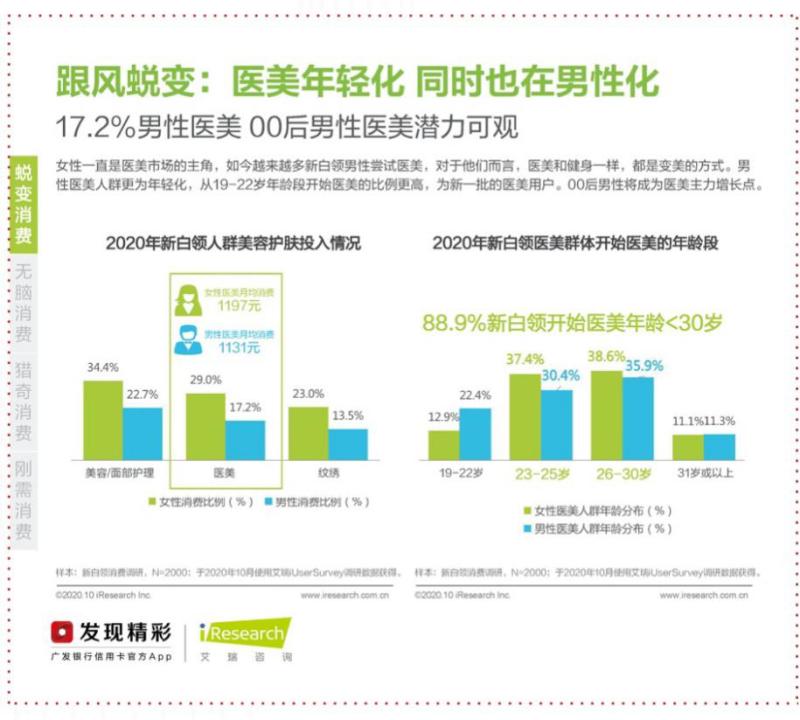 后疫情时代双十一交易额激增 机构报告:近一半新白领喜欢冲动消费