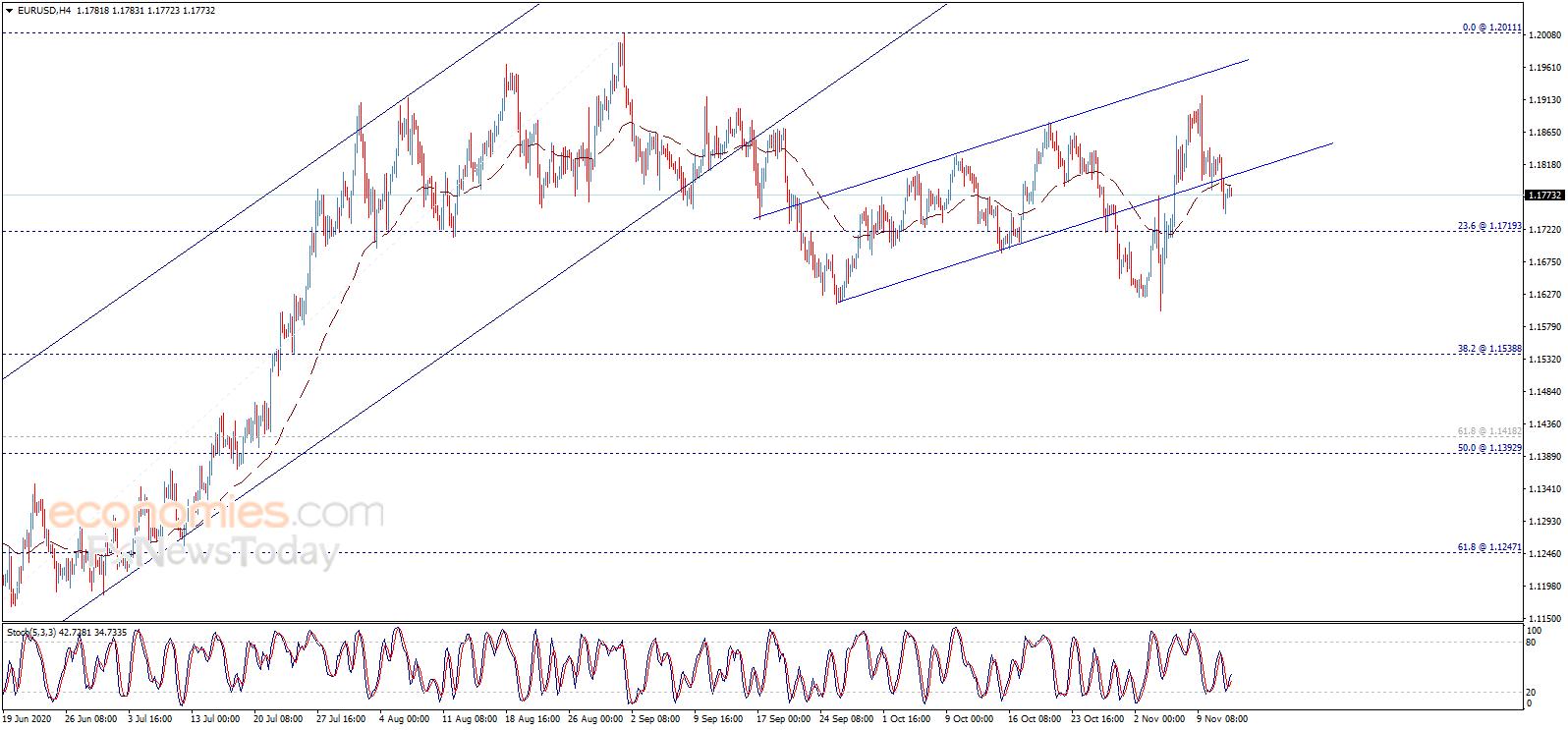 金价有望再大涨逾30美元 欧元、英镑、日元交易分析