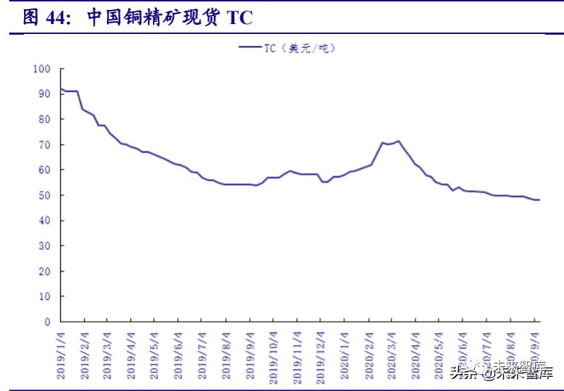 《【杏耀登陆注册】有色金属行业深度报告:经济复苏铜景气上行》