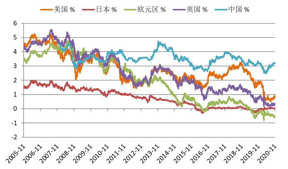 国投安信期货:多重因素共振 油脂中期趋势仍向好