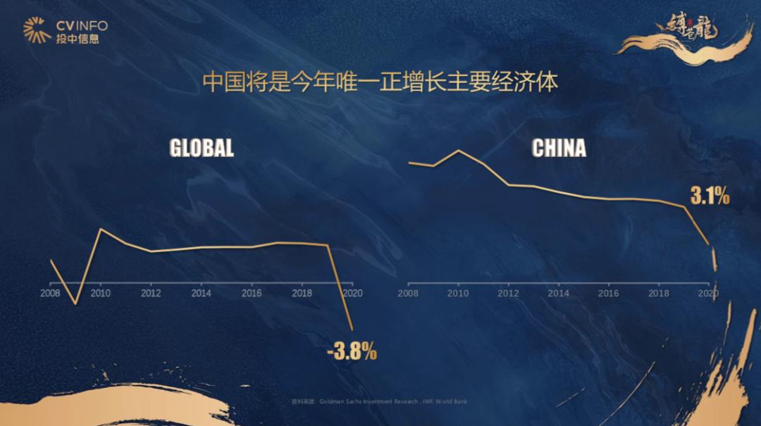 """投中陈颉:未来""""中国的红杉、黑石""""将成为社会效益提升的基石"""