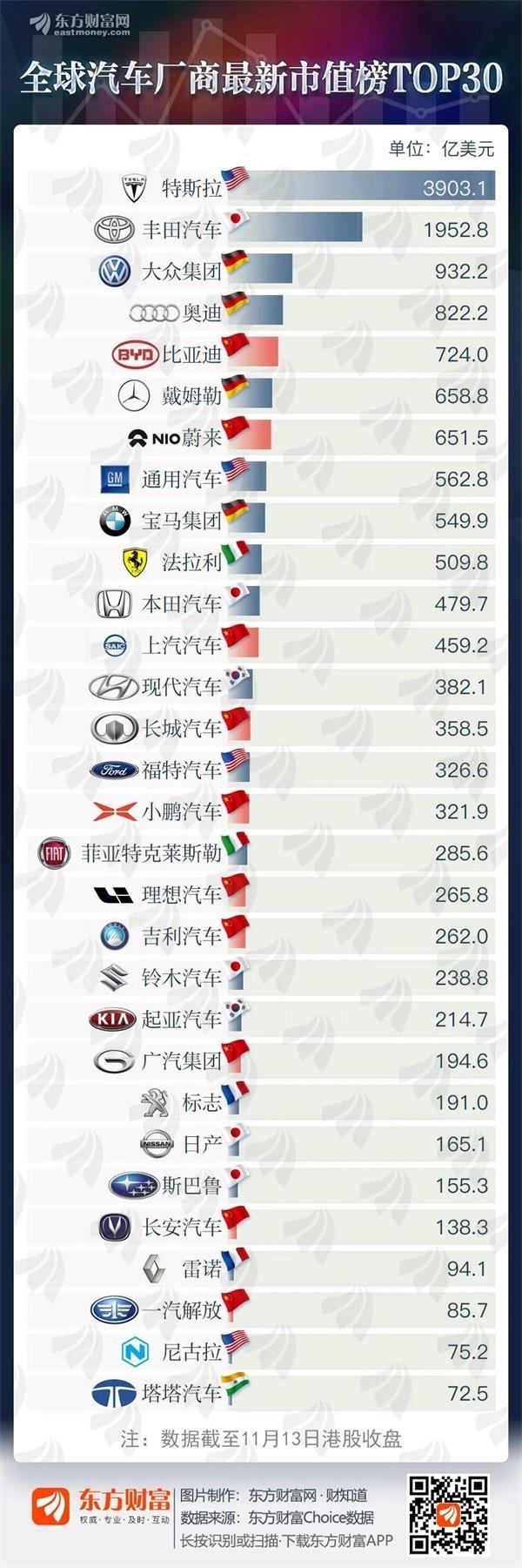 香櫞「做空」蔚來,三大造車新勢力股價競相暴跌