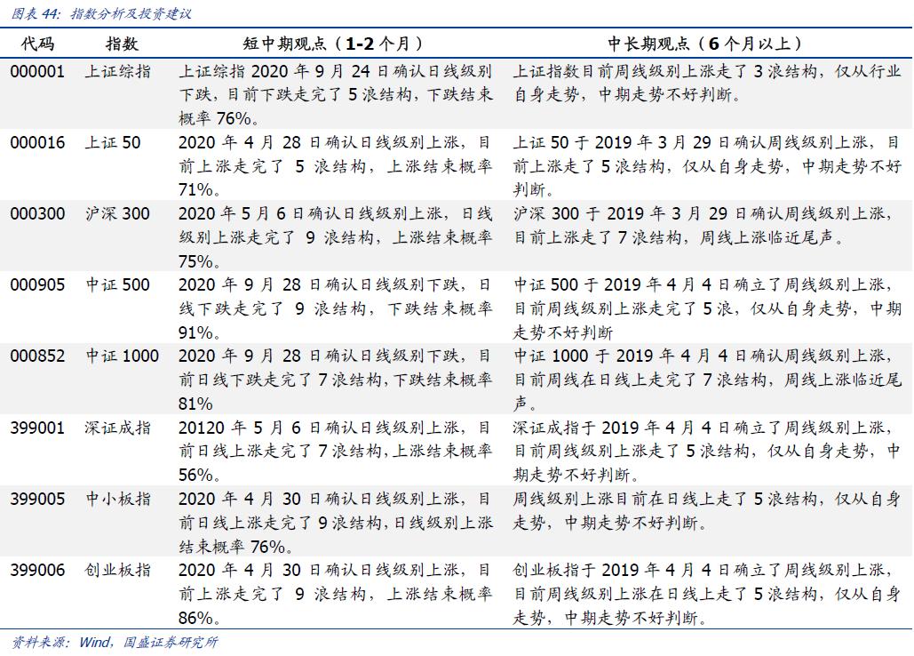 《【杏耀登陆注册】【国盛量化】行业层面显示市场氛围偏暖》
