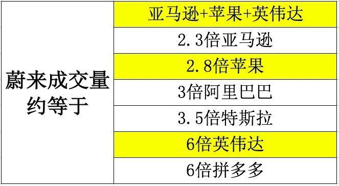 5家中国公司霸占美股成交前十 更有这家No1比苹果+亚马逊高400亿