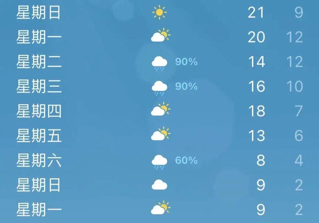 暖气来啦!冬天的郑大暖暖的!图片