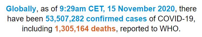世卫组织:全球新冠肺炎确诊病例超过5350万例