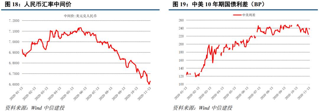 【中信建投 固收】利率债周报:资金偏紧曲线上移,关注MLF操作体量