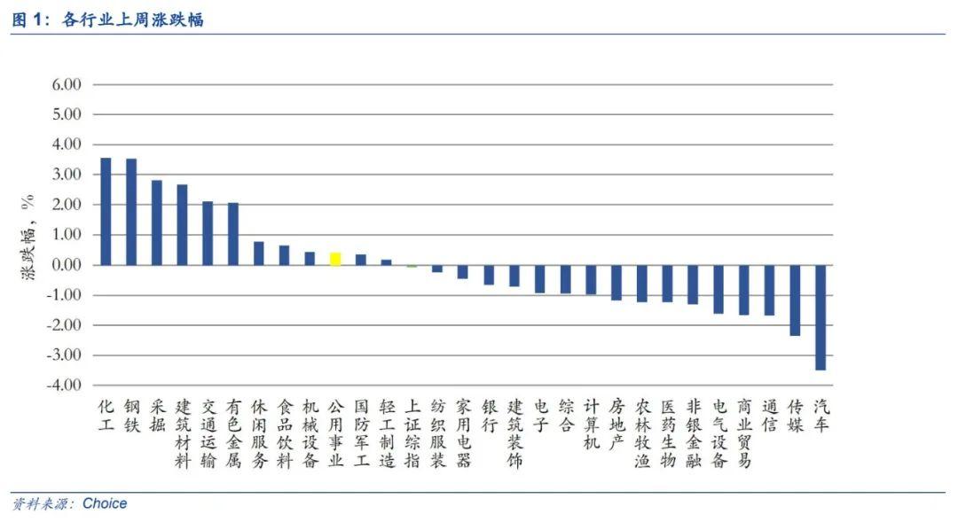 【安信环保公用邵琳琳团队】周报1115:环保专项债持续提升,有望加速项目投资落地