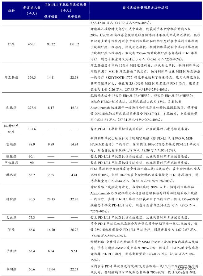 恒瑞医药:前瞻进取的中国创新药龙头【开源医药】