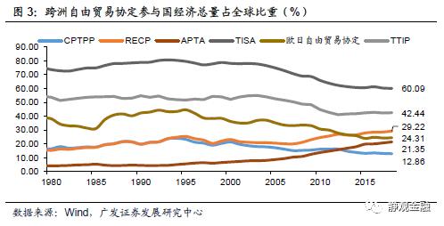 广发宏观张静静:RCEP落地 全球贸易共振、助推强资本开支周期