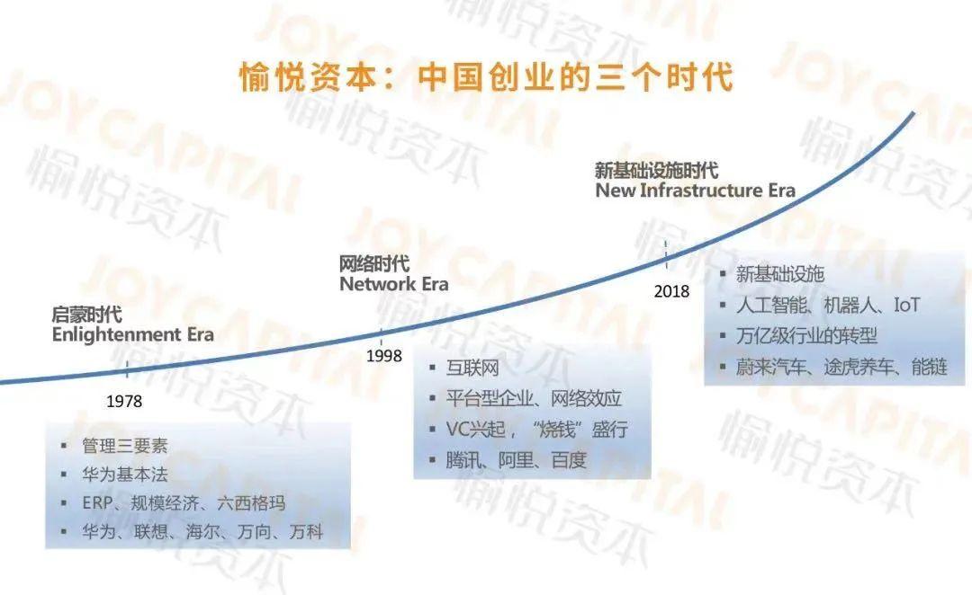 愉悦资本刘二海:互联网时代落幕 中国创业进入新基础设施时代
