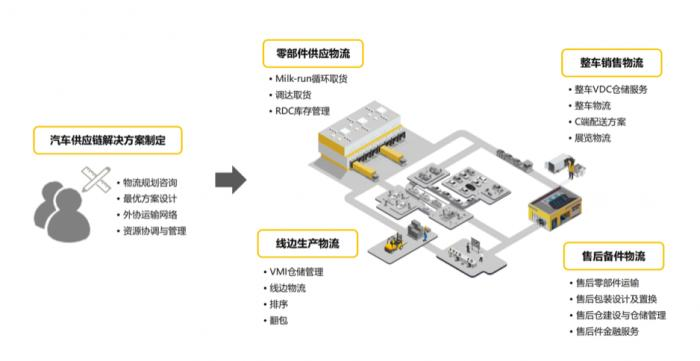 兆驰供应链新融资:青松基金投资数千万元,持续深耕新能源汽车物流