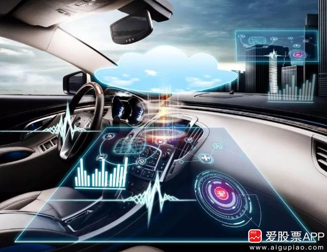 逆风:华为发力智能汽车,概念股一览!