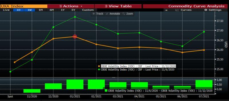 把握最新全球市场动向——华尔街图录(11月16日)