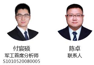 上海瀚迅(300762):军用宽带建设提速,行业先行者振翅待飞