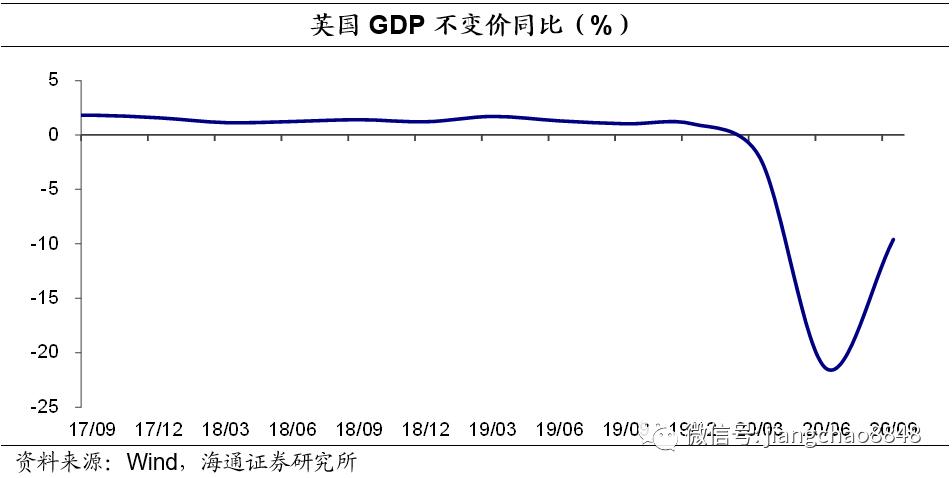 供需均有改善,通胀风险升温——海通宏观周报