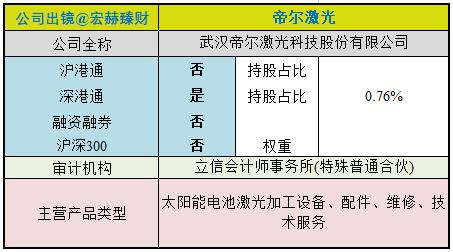 【护城河评级】帝尔激光