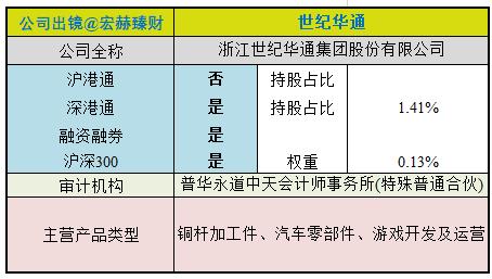【护城河评级】世纪华通