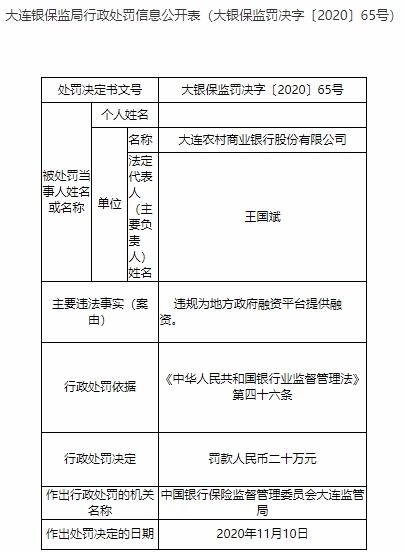 大连农商银行违法遭罚 违规为地方政府平台提供融资