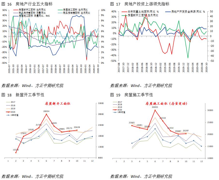 【宏观】产出符合预期 消费对经济拉动增强