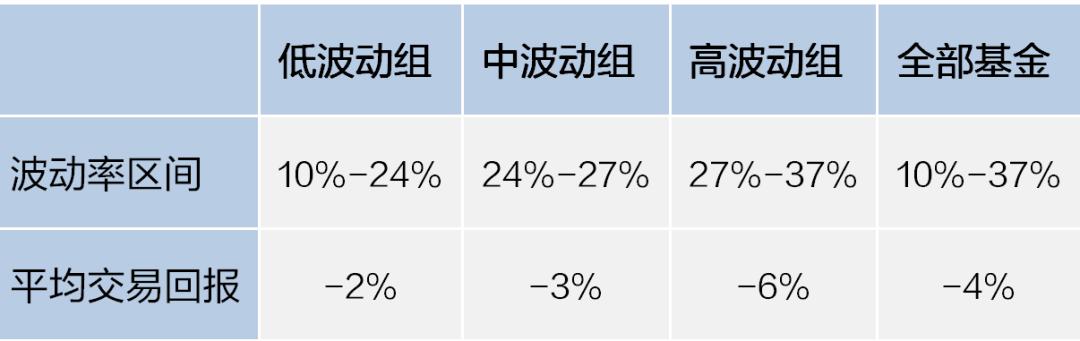林国怀:FOF投资有助于解决基民投资痛点