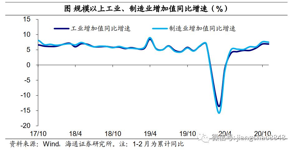 经济复苏延续,地产仍是主角——10月经济数据点评(海通宏观 陈兴)