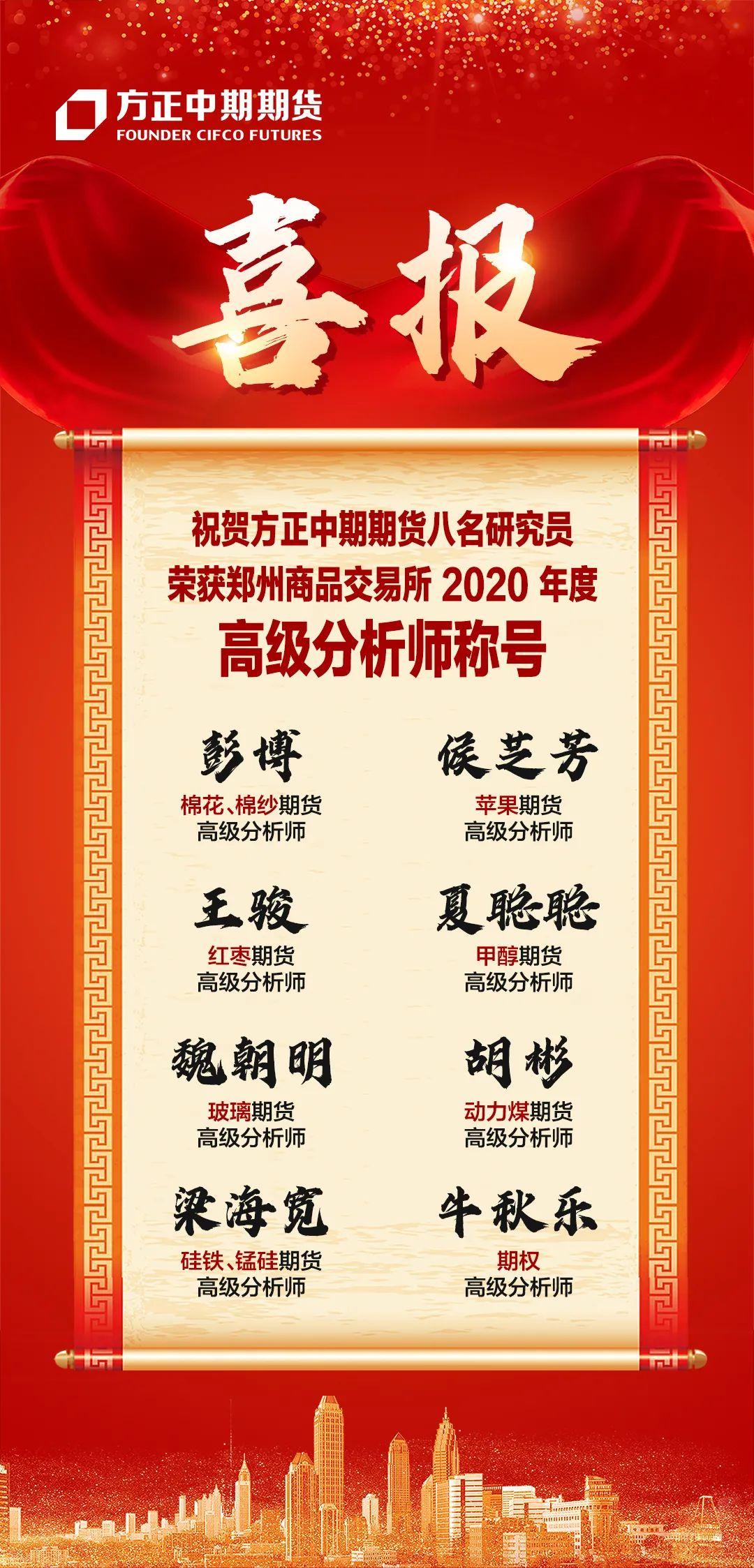 【喜报】方正中期期货八名研究员荣获郑州商品交易所2020年度高级分析师称号