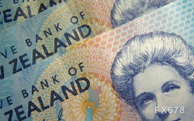 新西兰降息带来的意外之喜 纽元有望上看0.6970