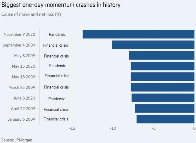 华尔街顶级机构投资者最新持仓曝光