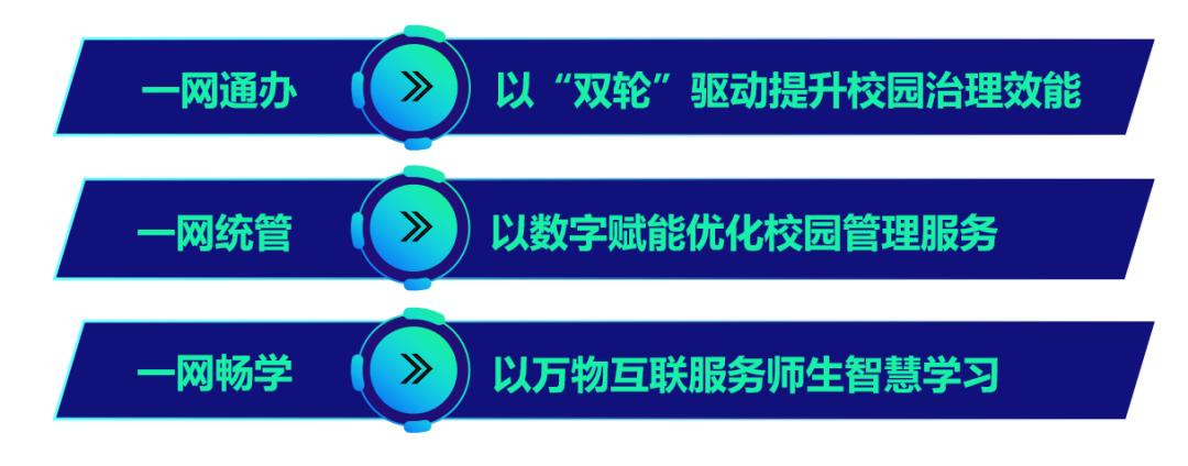 """【回望""""十三五""""】为高水平大学建设插上智慧的""""翅膀""""图片"""