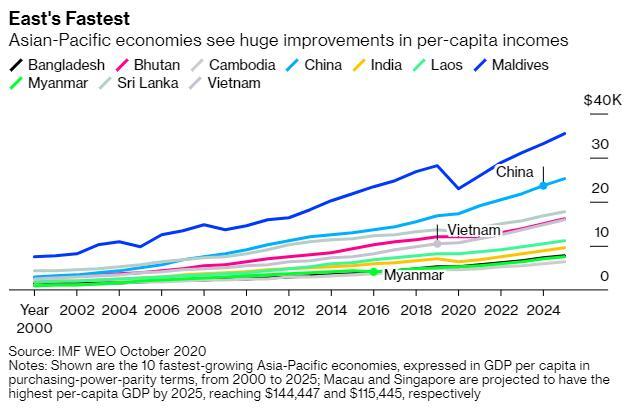 把握最新全球市场动向——华尔街图录(11月19日)