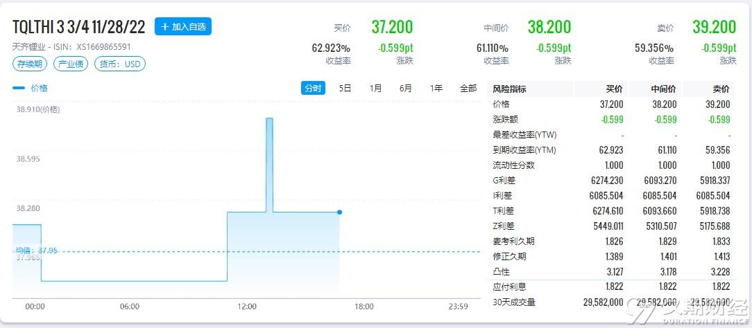 天齐锂业(002466.SZ):18.84亿美元并购贷款将于本月底到期,占净资产的179.35%