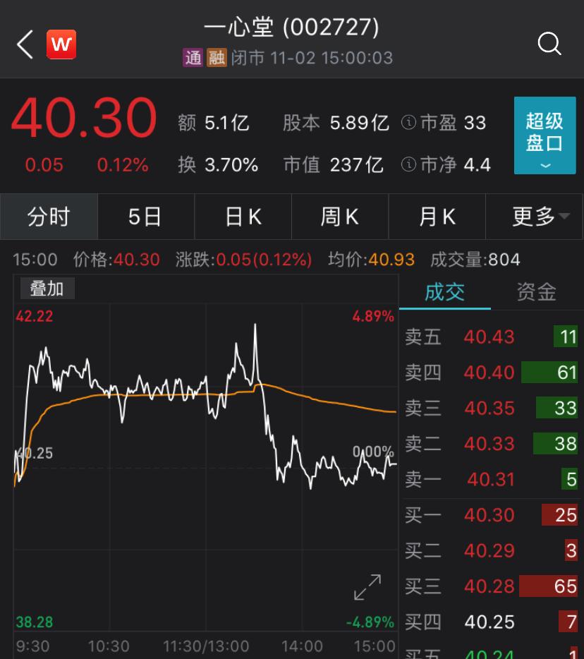 换股合并建中国最大药房连锁?两公司回应了