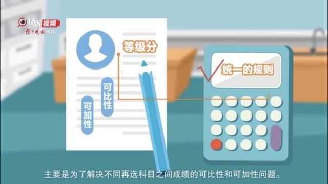 江苏新高考方案全解读|(四)什么是等级分?等级分是怎么转换的?